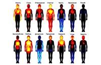 Тепловая карта эмоций. Где ощущаются эмоции?
